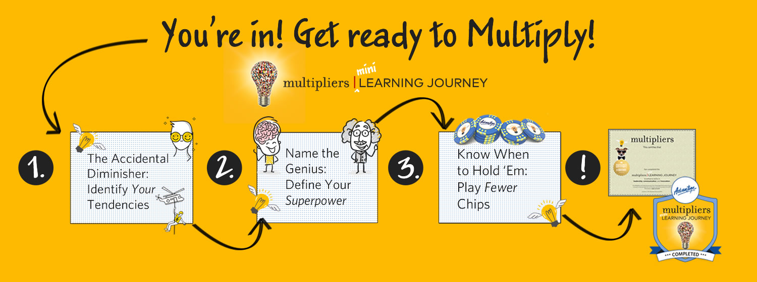You're In! Get Ready to Multiply!